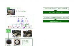 ハ多凝集研究所株式会社の商品・技術イメージ